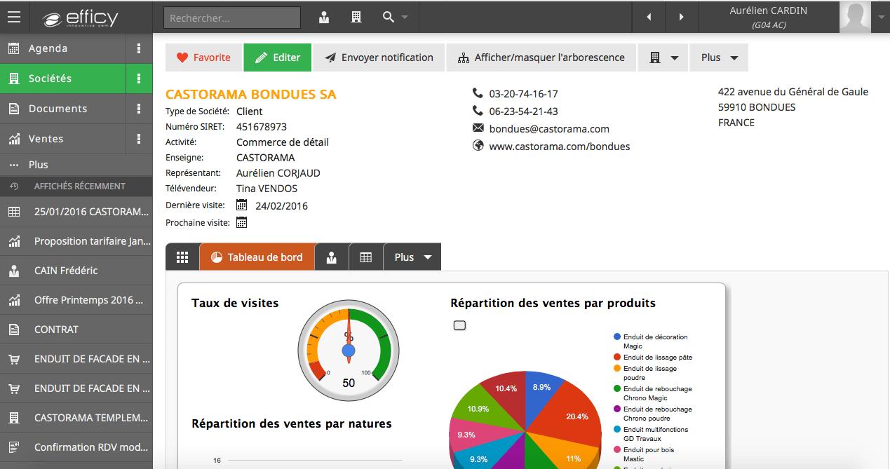 CRM analyse1