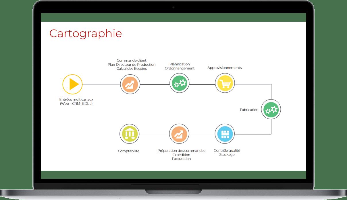 logiciel industrie commande planification contrôle qualité