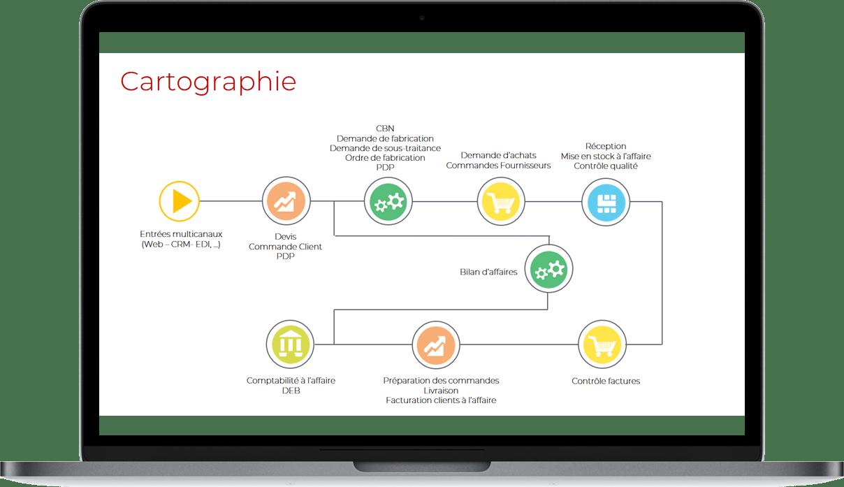 logiciel projet devis bilan affaires comptabilité